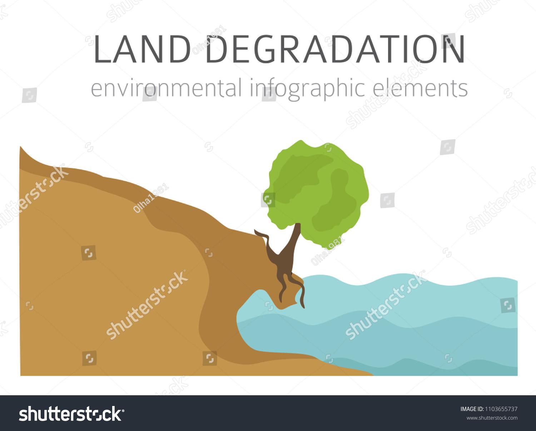 Global Environmental Problems Land Degradation Infographic Stock ...