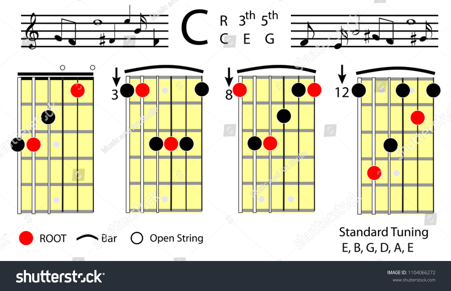 Guitar Chords C Major Chord Diagramwith Chord Stock Vector Royalty