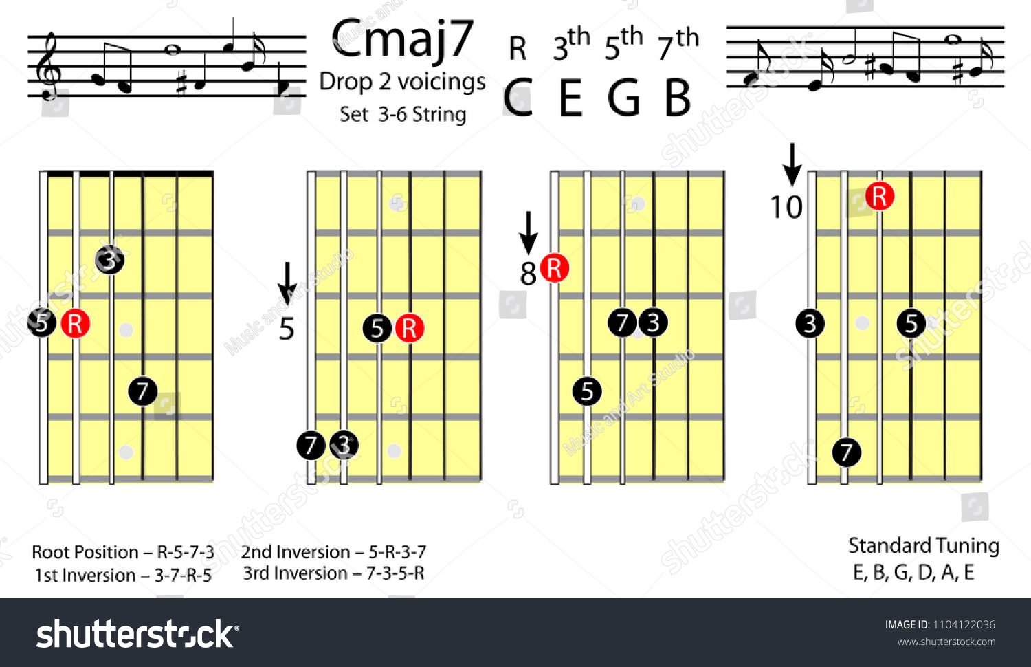 Guitar Chords C Major 7 Drop 2 Voicing Chord Stock Vector Royalty