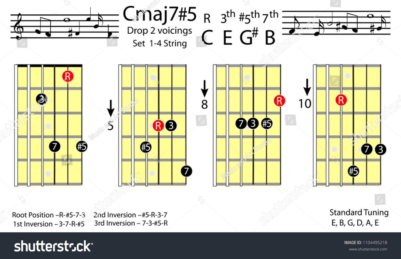 Guitar Chords C Major 75 Drop 2 Voicing Chord Stock Vector Royalty
