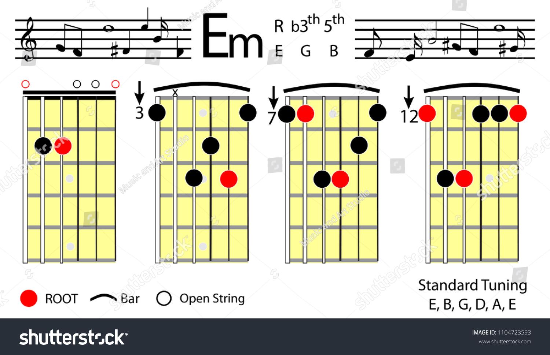 Guitar Chords E Minor Basic Chord Stock Vector Royalty Free