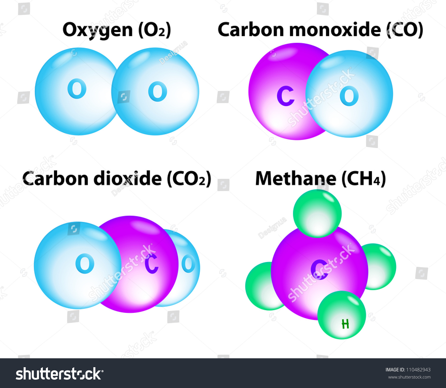 carbon dioxide and magnesium atom Kinetics of the reaction of carbon with  kinetics of the reaction of carbon with carbon dioxide  enhancing the rate of magnesium oxide carbothermal.