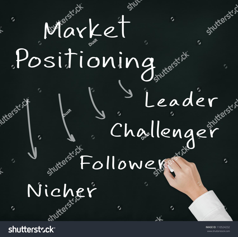 Leadership Styles paper