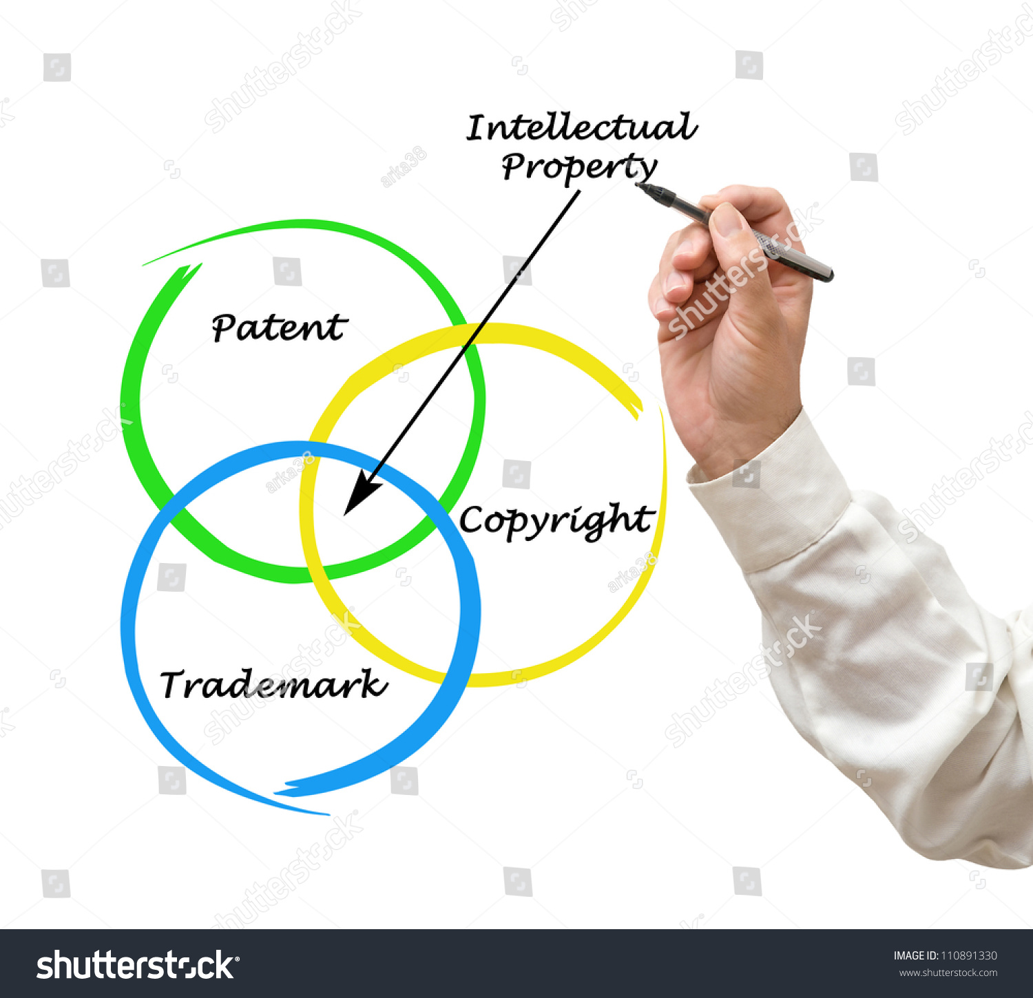 Intellectual Property Protection: Protection Of Intellectual Property Stock Photo 110891330