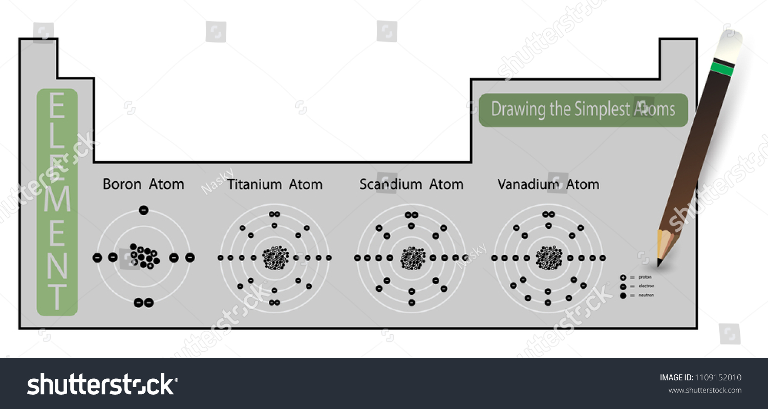 Boron Atom Diagram Wiring Schematic Data Electronic Circuit Diagramquot Stock Photo And Royaltyfree Images On Illustration Chemistry Simplest Model Vector Bohr Of