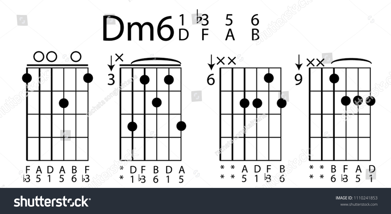 Chord Guitar Vector Stock Vector Royalty Free 1110241853