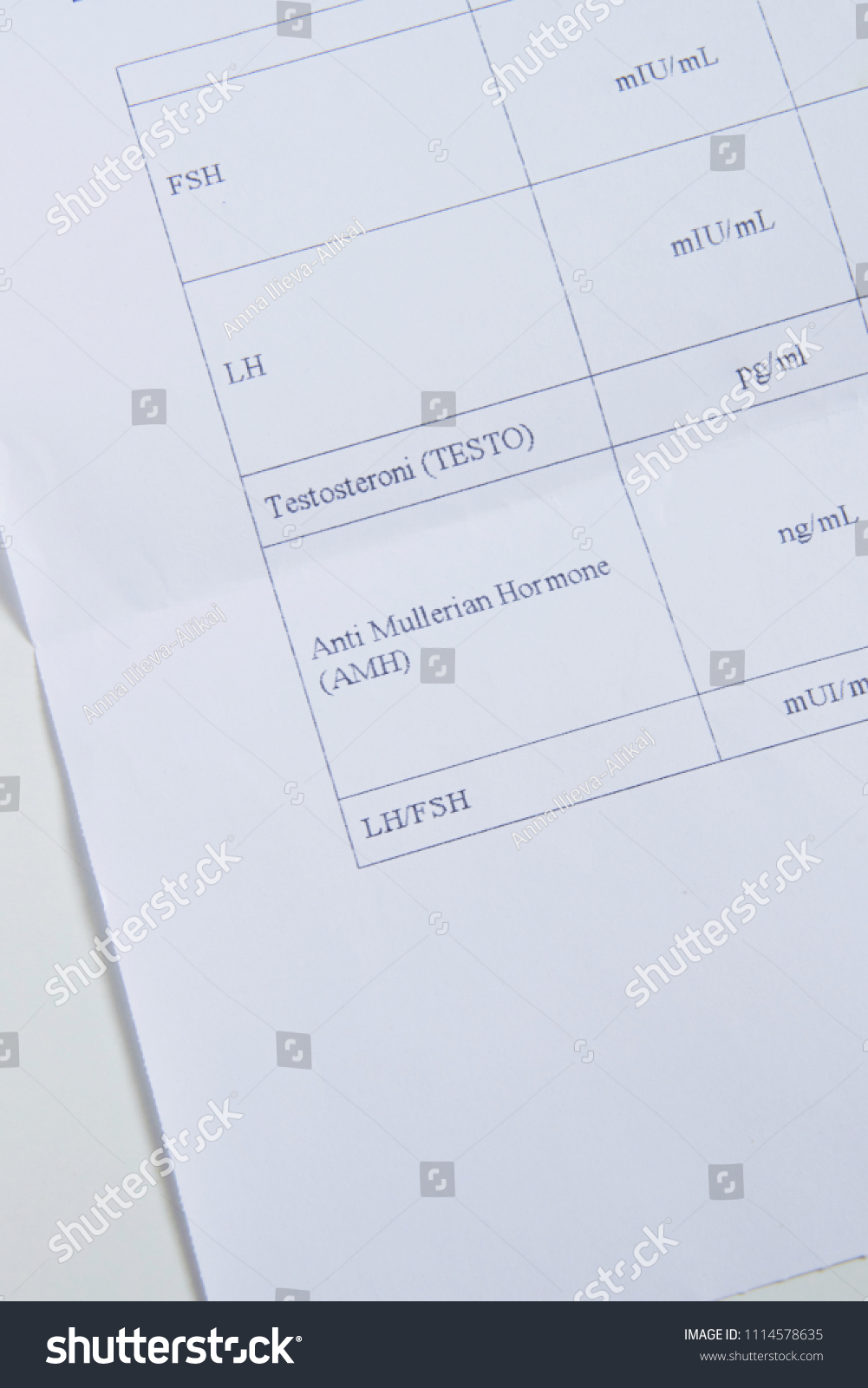 Top View Blood Tests List Female Stock Photo (Edit Now) 1114578635