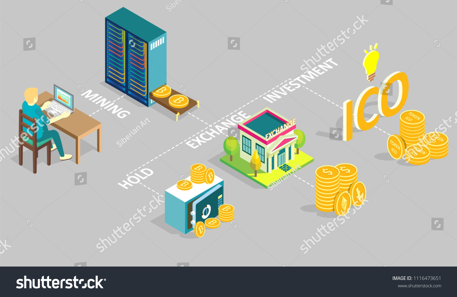 Cryptocurrency Life Flowchart Bitcoin Mining Hold Stock Vector