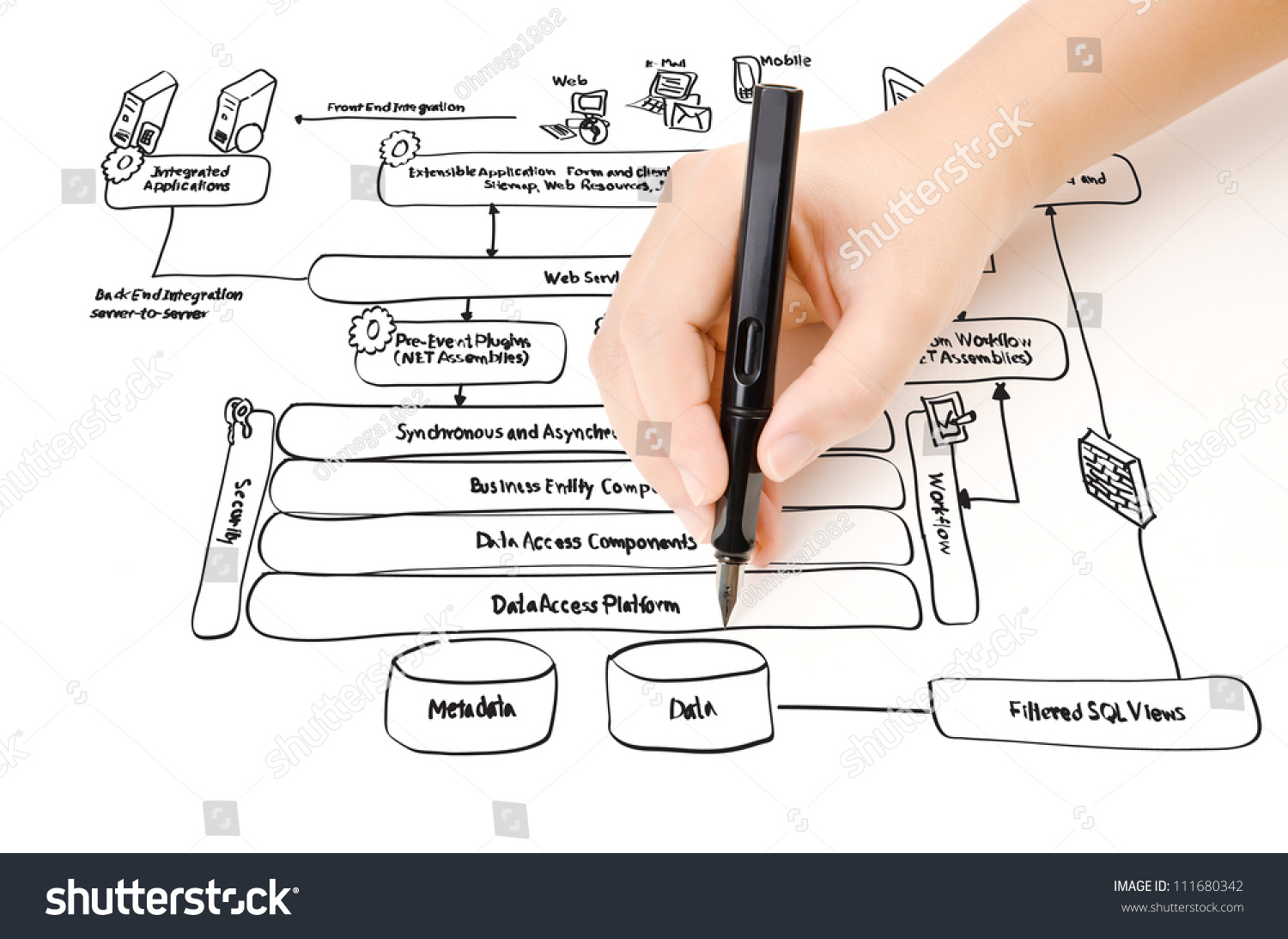 hand write web service diagram on the whiteboard  stock photo    save to a lightbox
