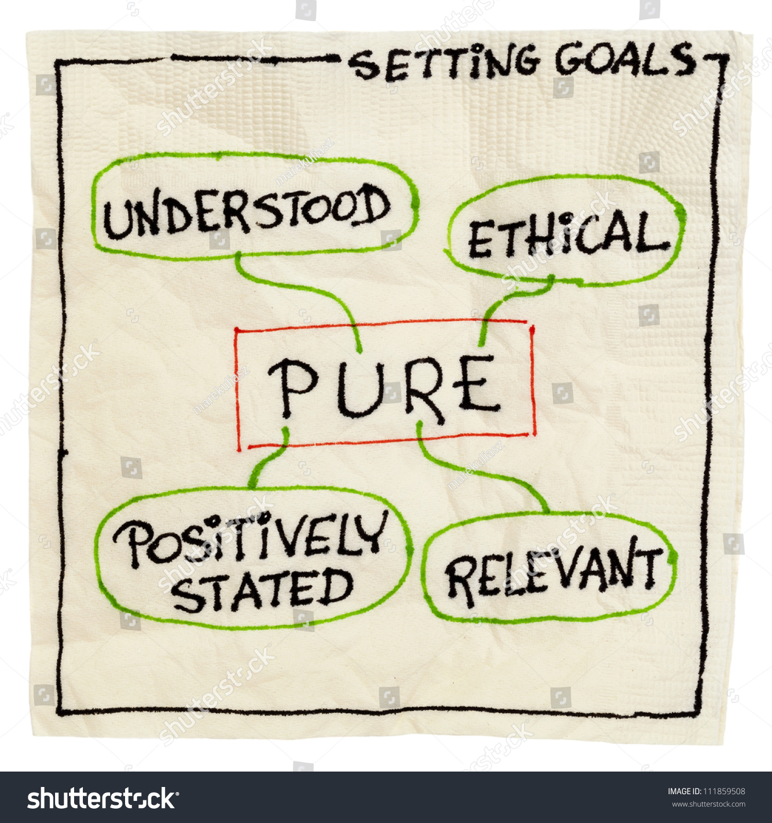 ethical goal The starbucks mission statement reflects the values of corporate social responsibility learn about our contribution to communities like yours.