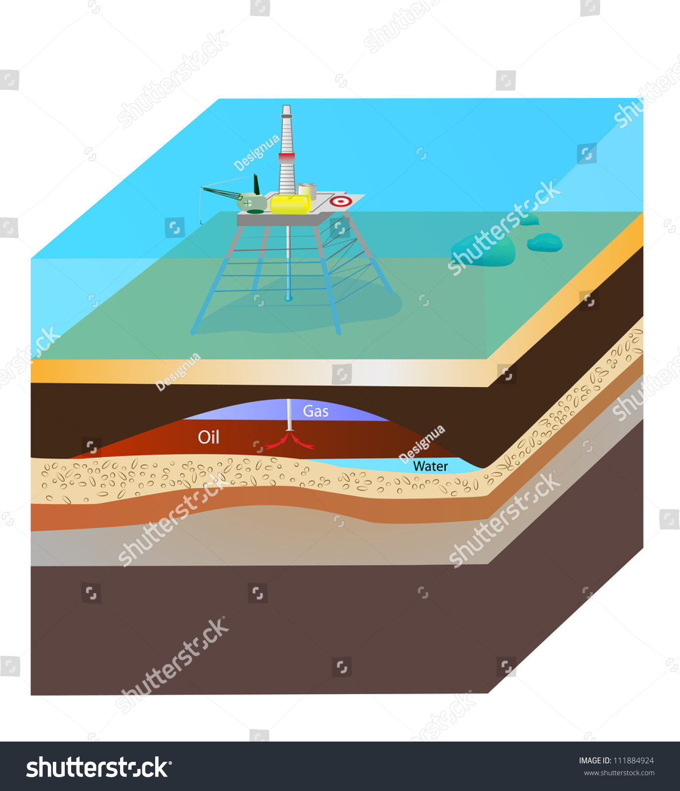 Oil Extraction Oil Production Platform Scheme Stock Vector Royalty Free 111884924