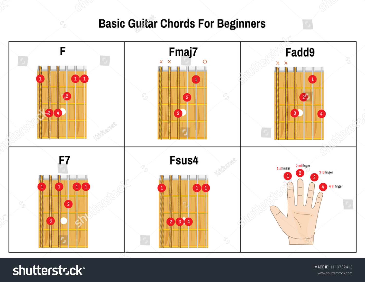 Basic Guitar Chords Beginners Guitar Chords Stock Vector Royalty