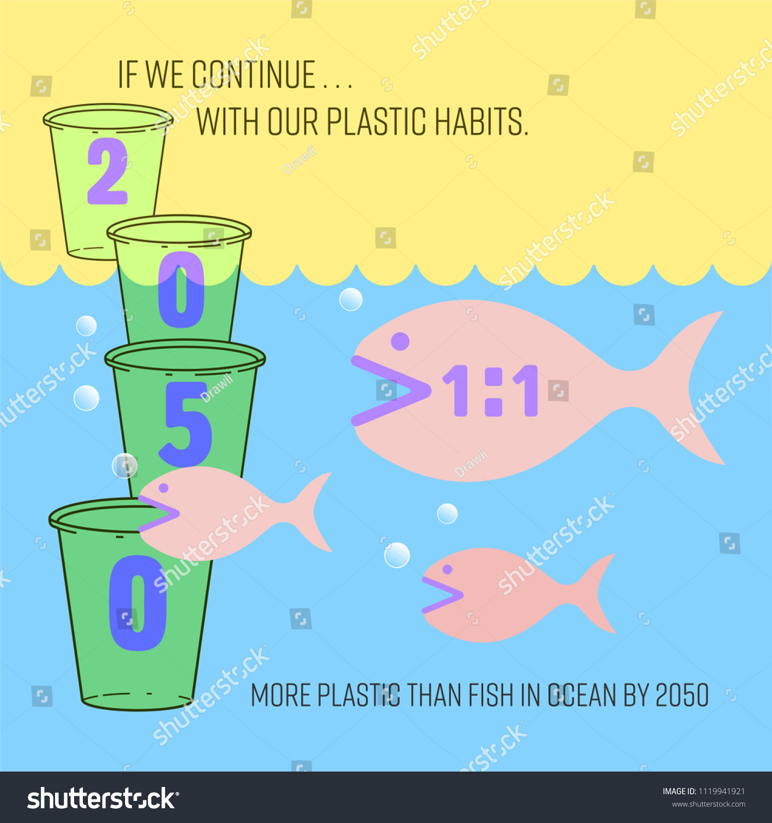 Infographic Ocean Plastic Pollution Situation 2050 Stock Vector