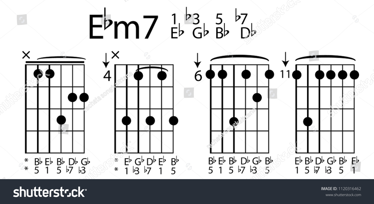 Chord Guitar Ebm 7 Stock Vector Royalty Free 1120316462 Shutterstock