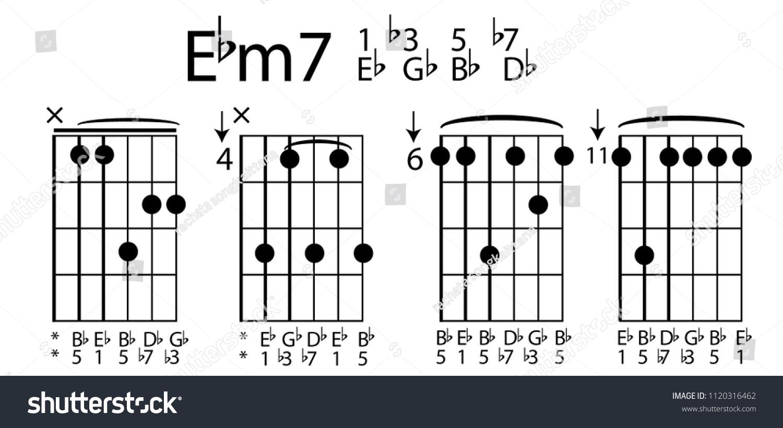 Chord Guitar Ebm 7 Stock Vector Royalty Free 1120316462 Shutterstock