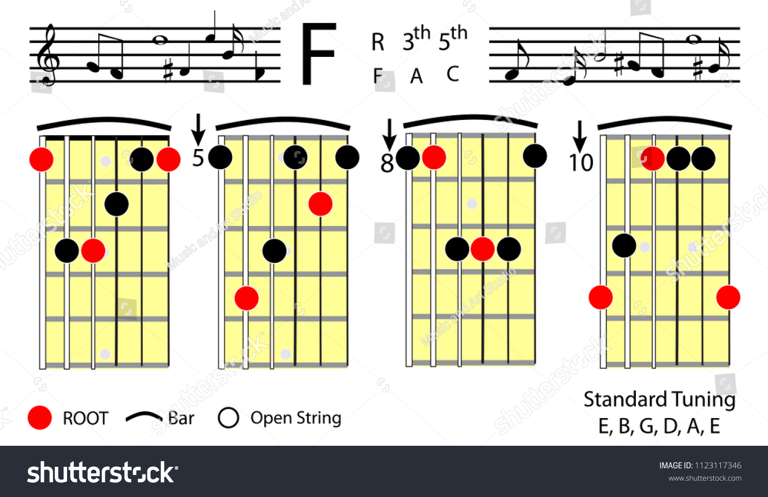 Guitar Chords Fmajor Basic Chord Diagram Stock Vector Royalty Free