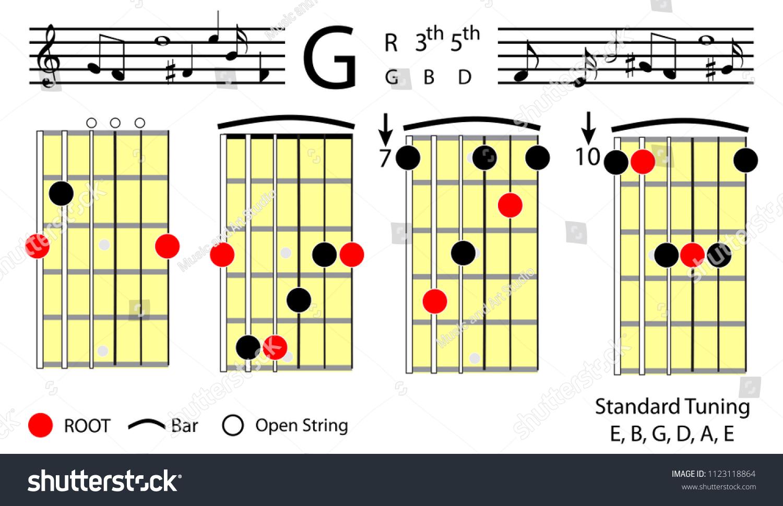 Guitar Chords G Major Basic Chord Stock Vector Royalty Free