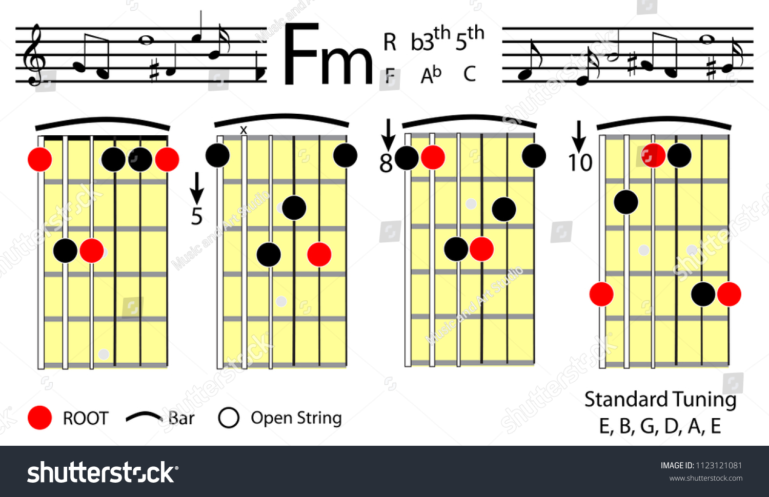 Guitar Chords F Minor Basic Chord Stock Vector Royalty Free