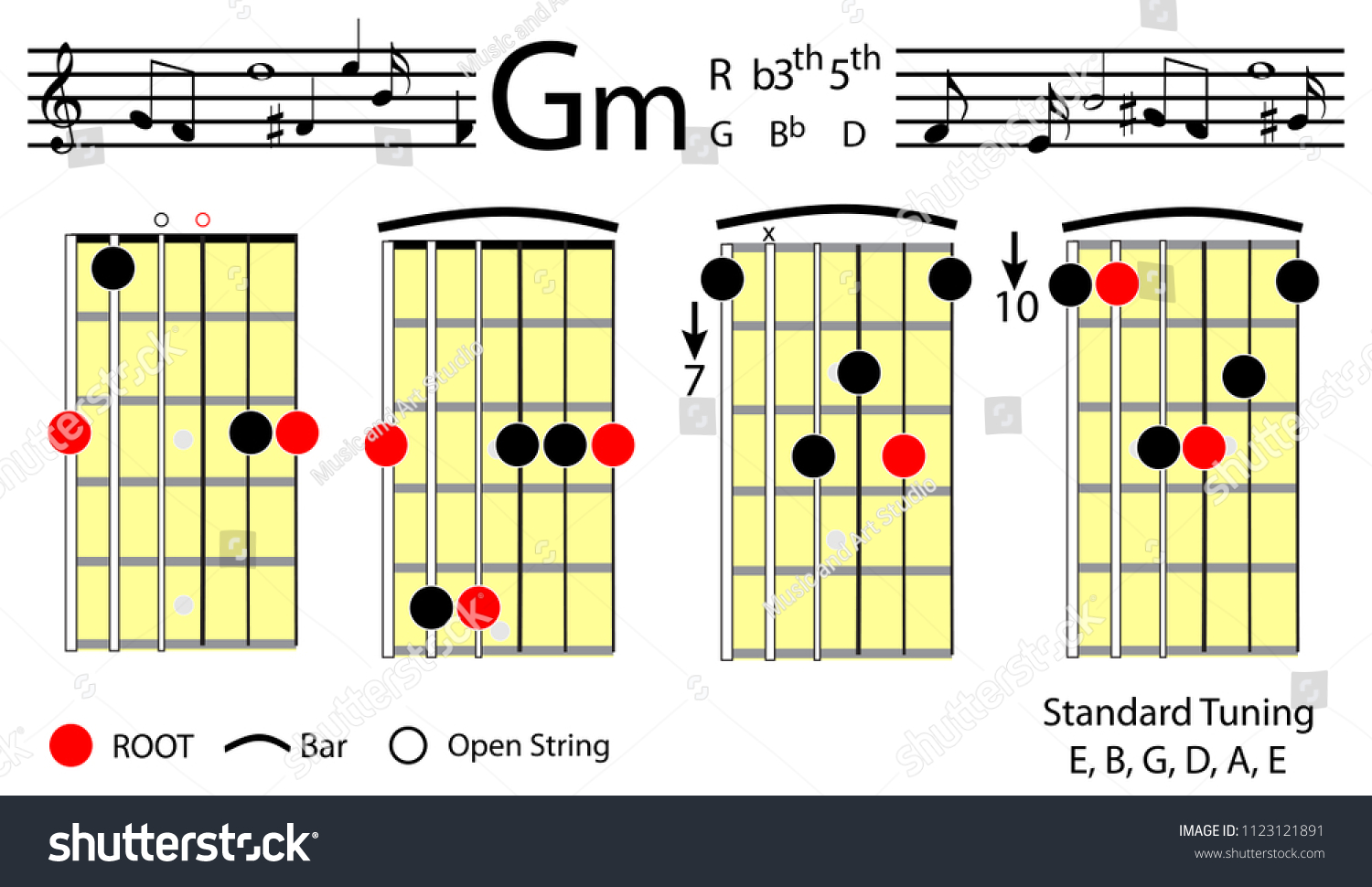 Beautiful G Minor Guitar Chords Adornment Beginner Guitar Chords