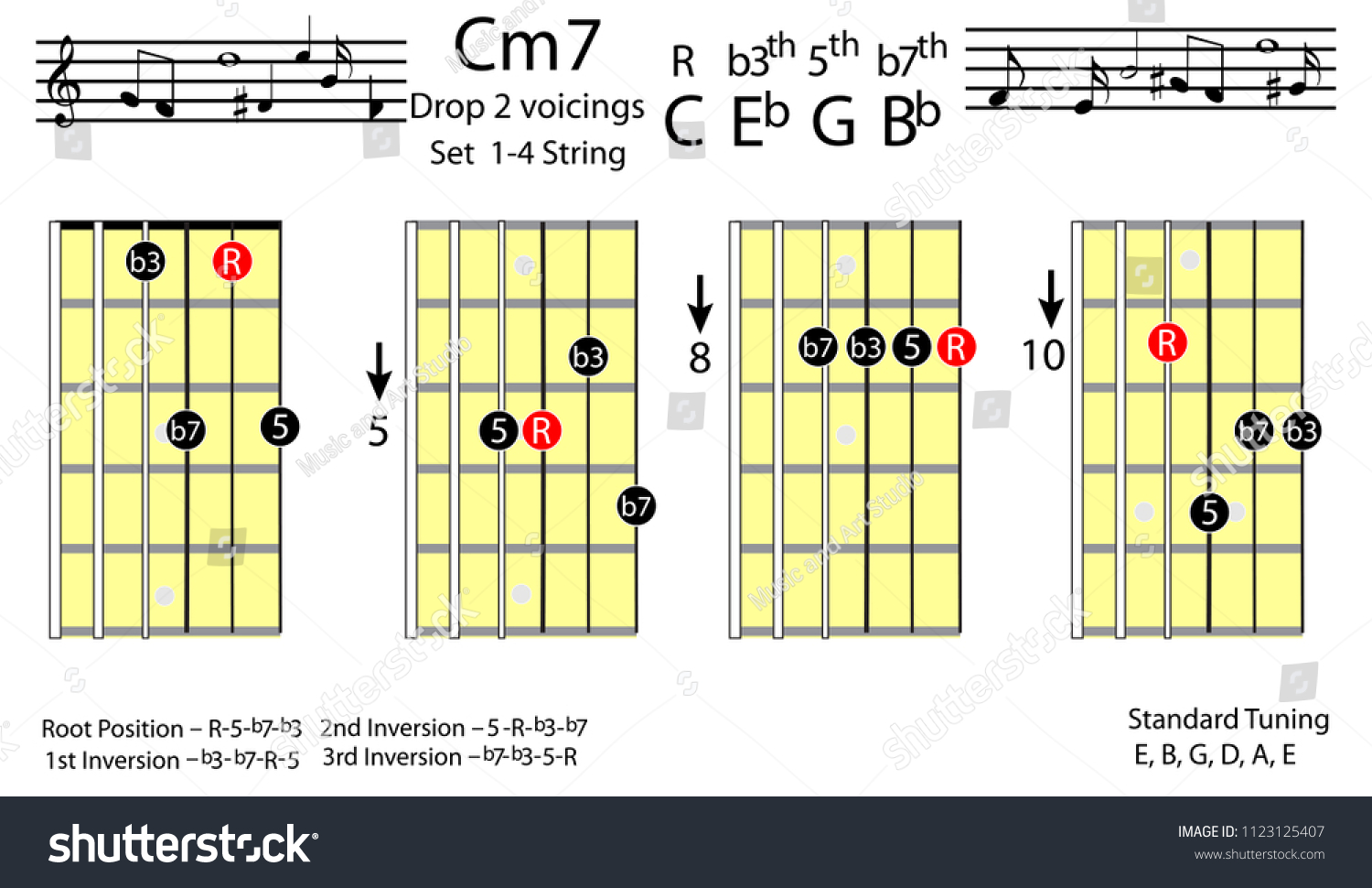 Guitar Chords C Minor 7 Drop 2 Voicing Chord Stock Vector Royalty