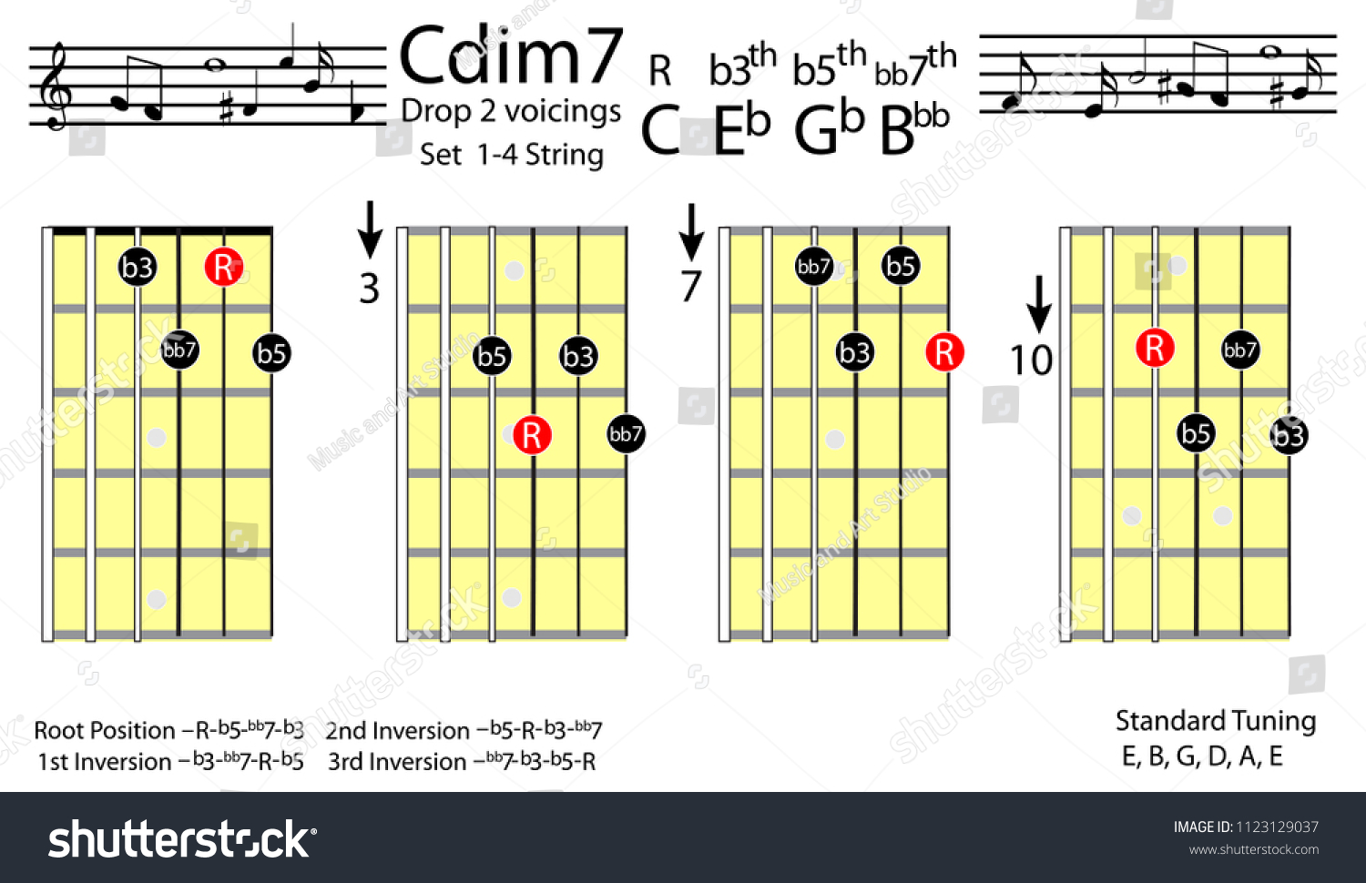 Guitar Chords C Diminish 7 Drop 2 Voicing Stock Vector Royalty Free