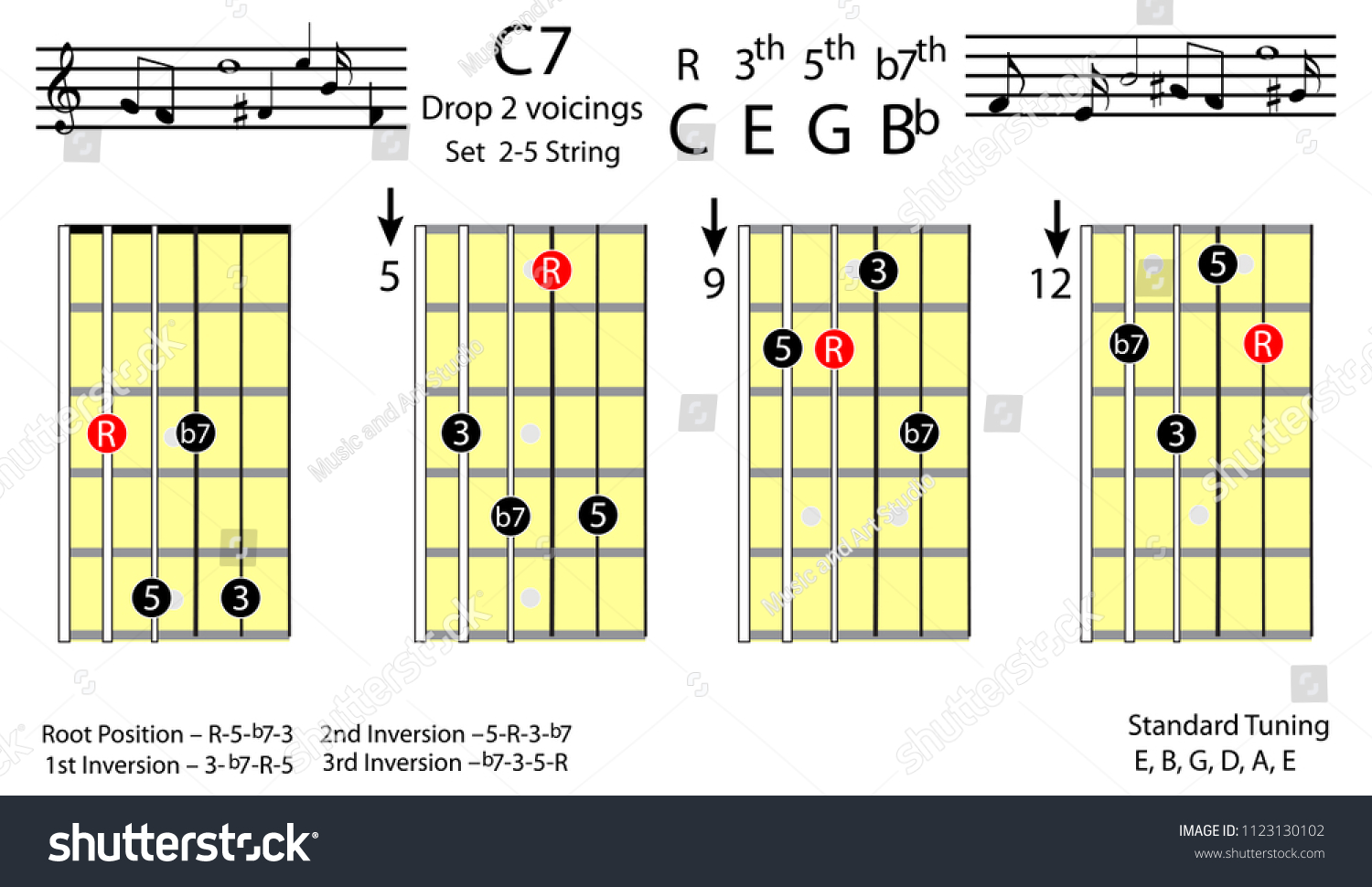 Guitar Chords C Dominant 7 Drop 2 Voicing Stock Vector Royalty Free