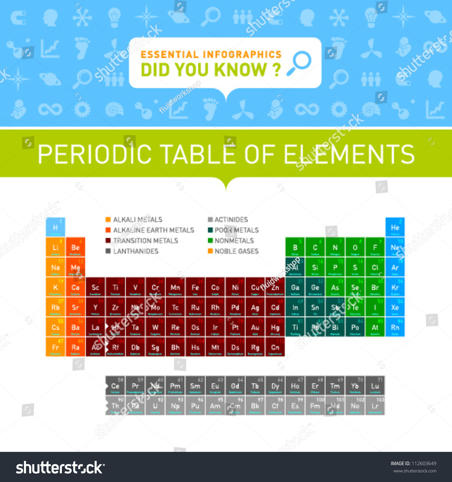 Vector infographic periodic table elements stock vector 112603649 vector infographic periodic table of elements gamestrikefo Choice Image