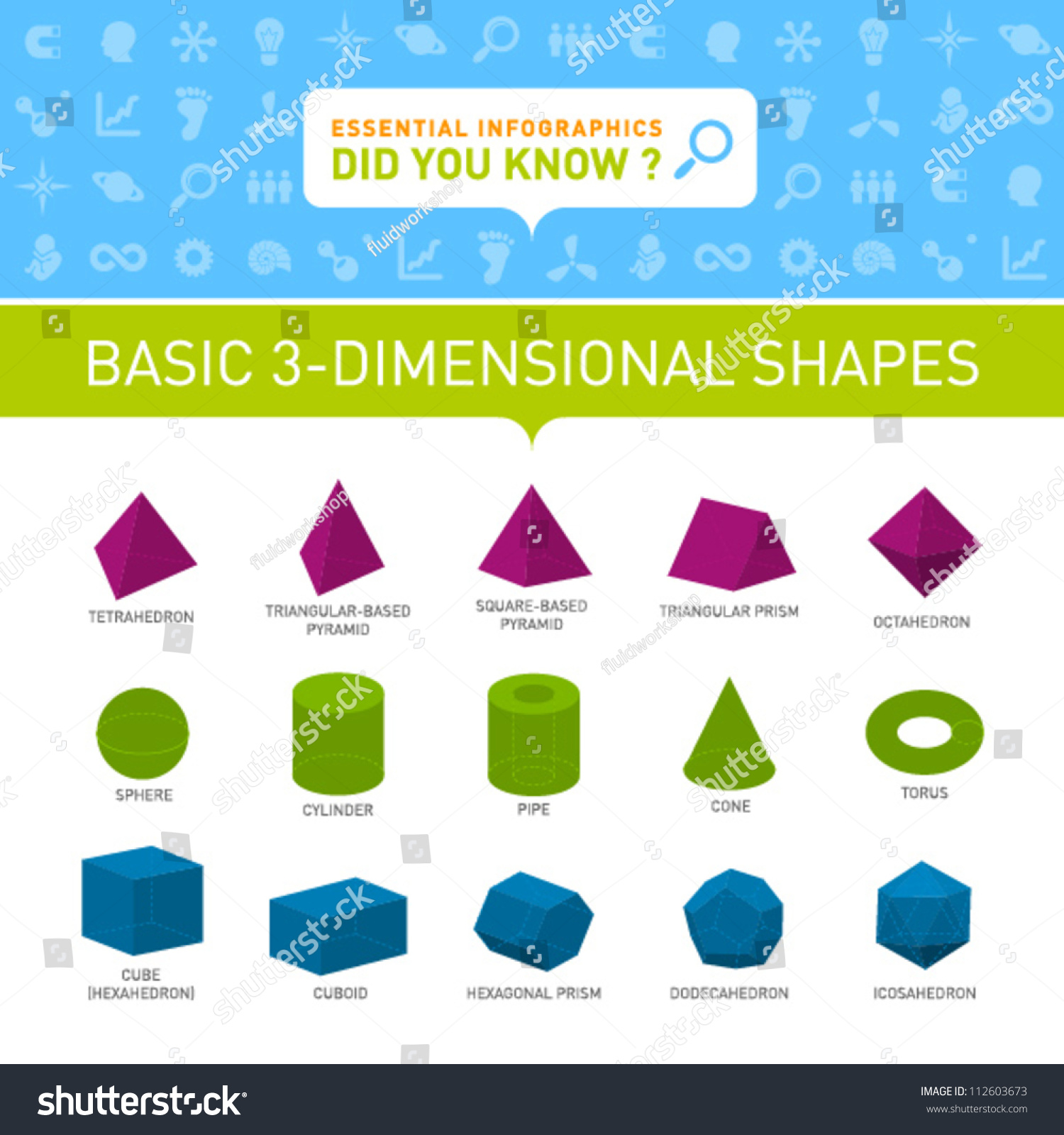 Vector Infographic Basic 3dimensional Shapes Stock Vector ...