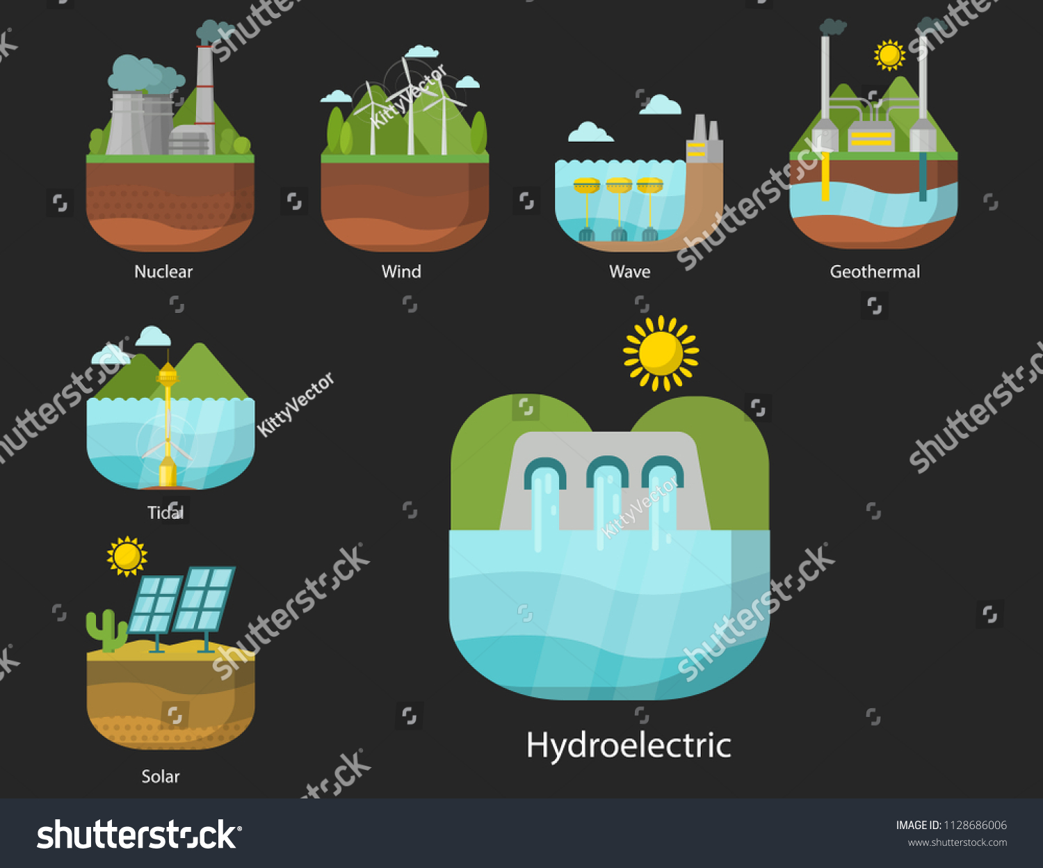 Generation Energy Types Power Plant Vector Stock Royalty Geothermal Diagram Renewable Alternative Source Solar And Tidal Wind