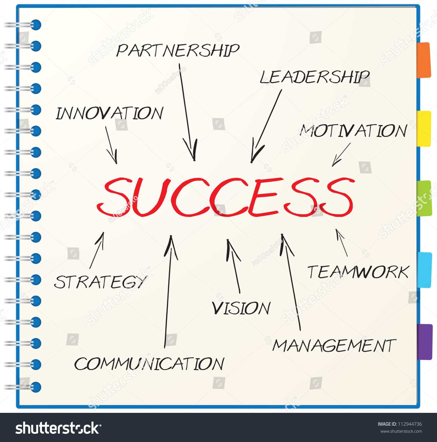 concept of success consists of vision strategy teamwork save to a lightbox