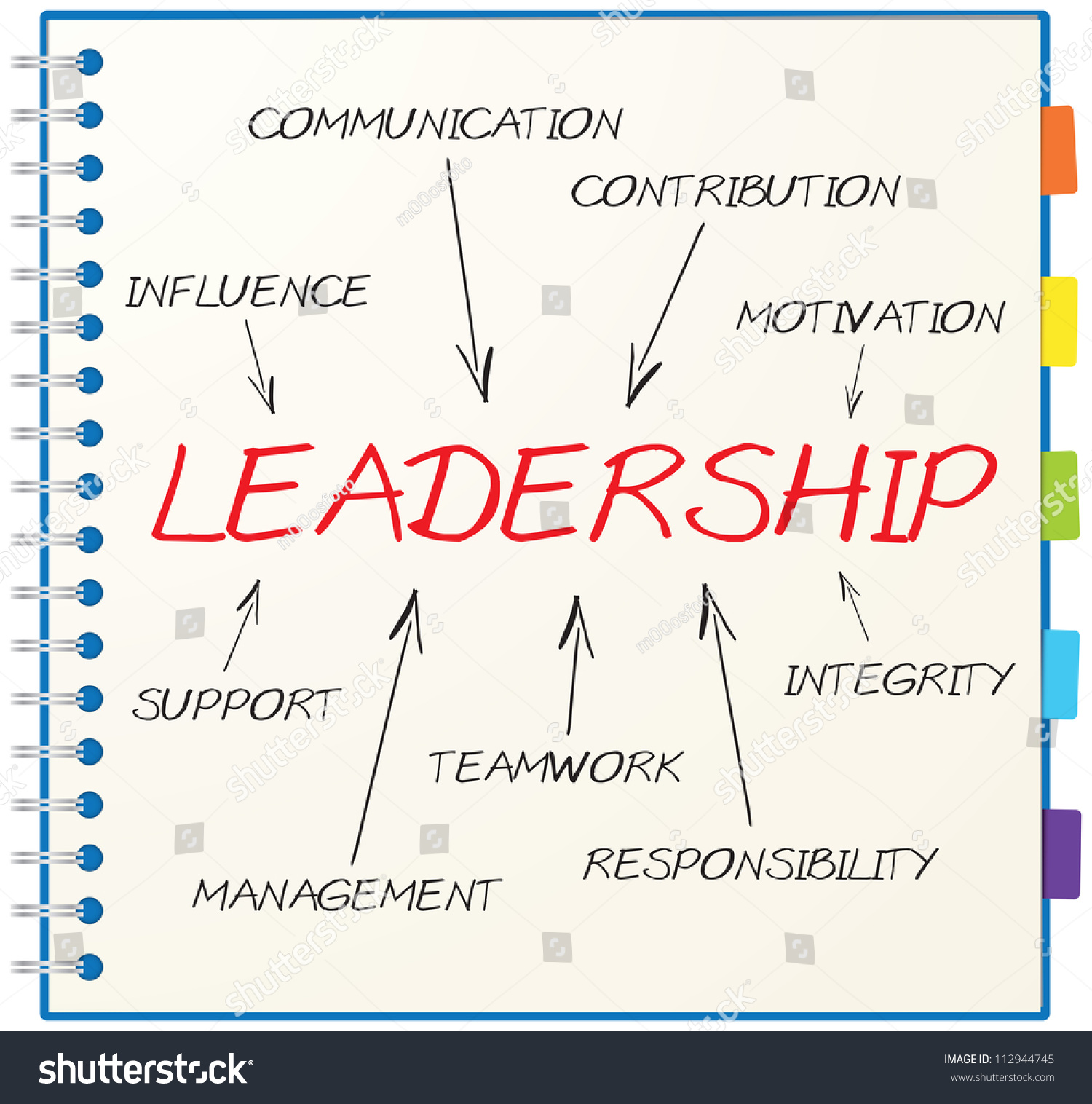 concept leadership consists support integrity influence stock concept of leadership consists of support integrity influence teamwork motivation management