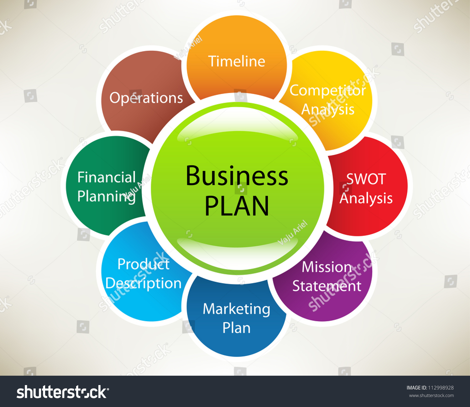 Business Plan Sphere Timeline Operations Financial Stock ...