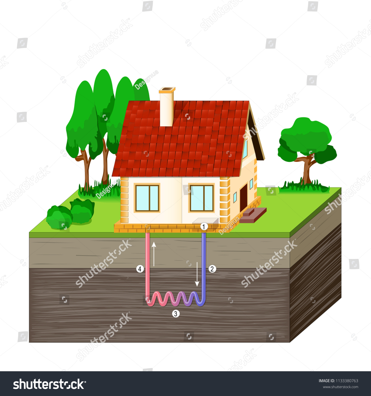 Diagram House Receiving Geothermal Energy Heat Stock Vector Royalty Wiring Diagrams Of A Pump Or Cooling System Illustration