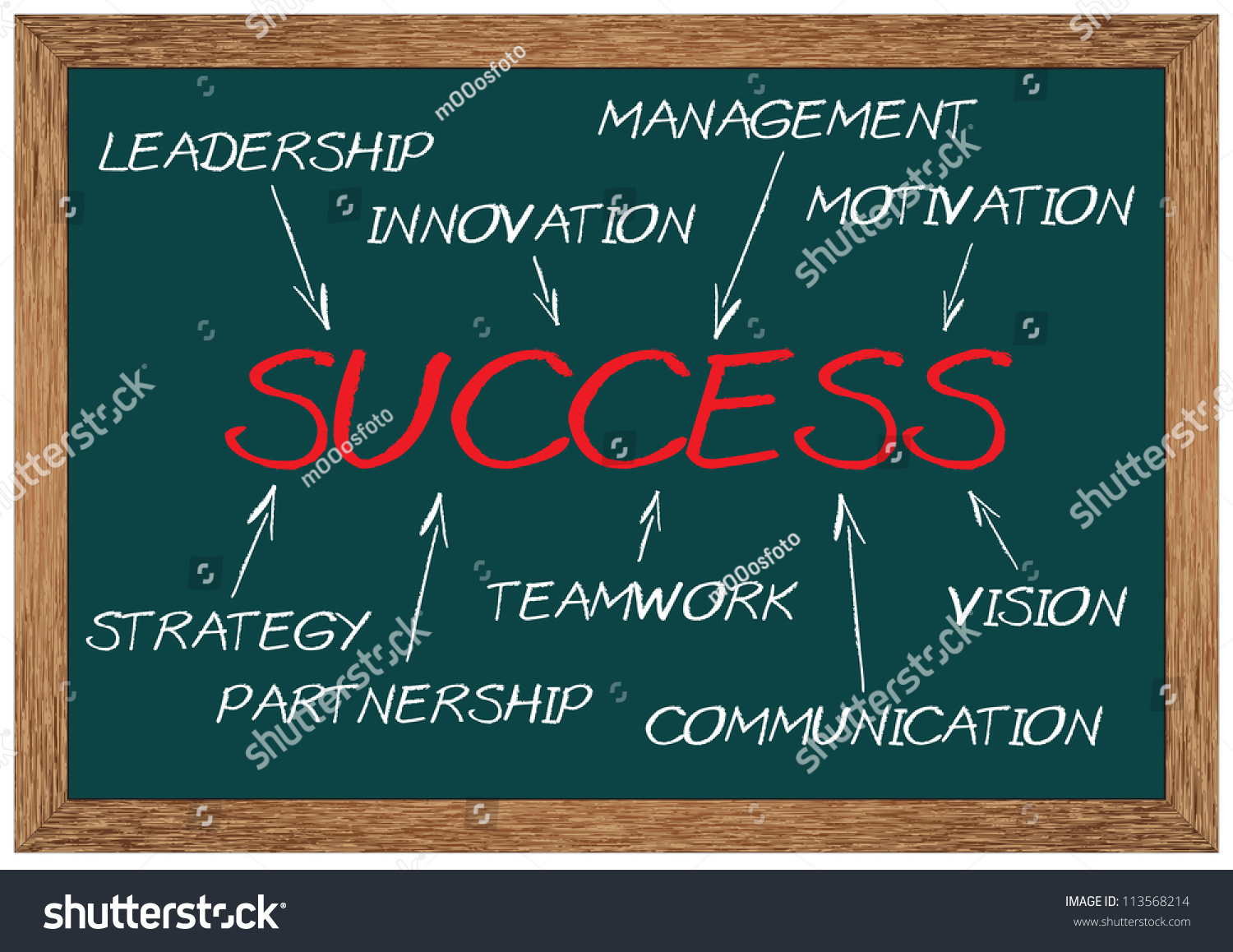 concept success consists vision strategy teamwork stock concept of success consists of vision strategy teamwork leadership motivation innovation