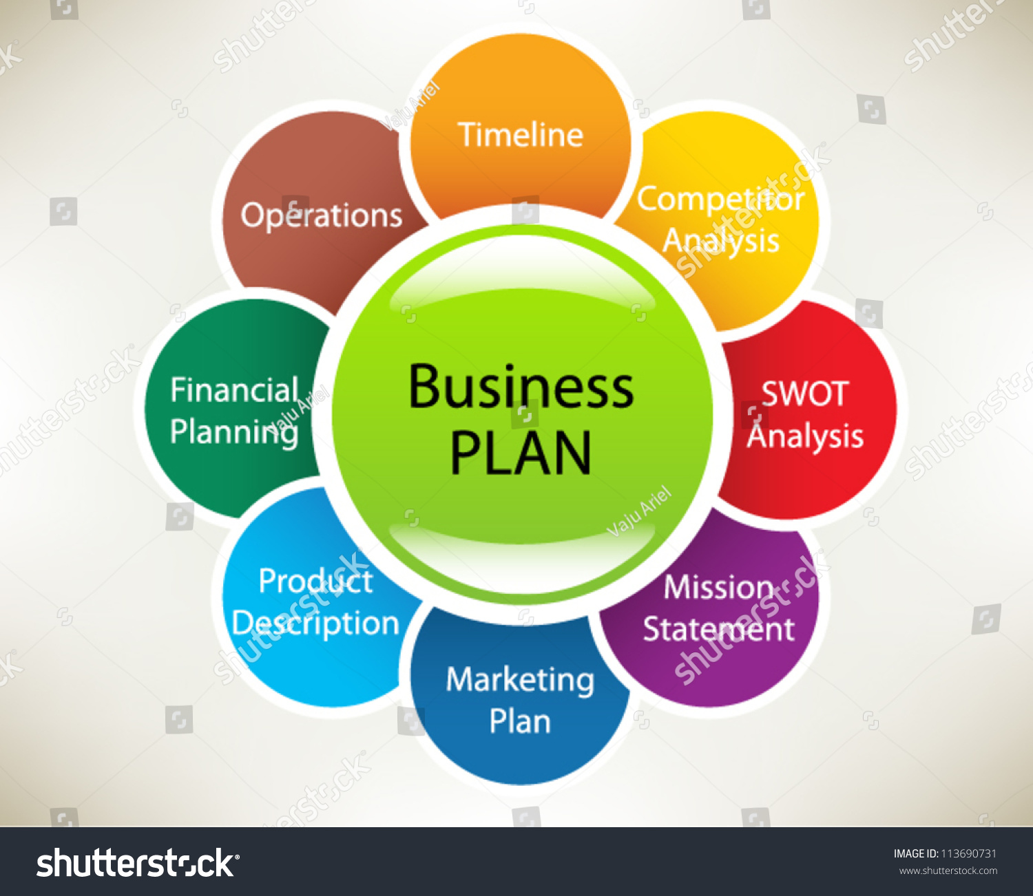 business plan sphere timeline operations financial stock vector
