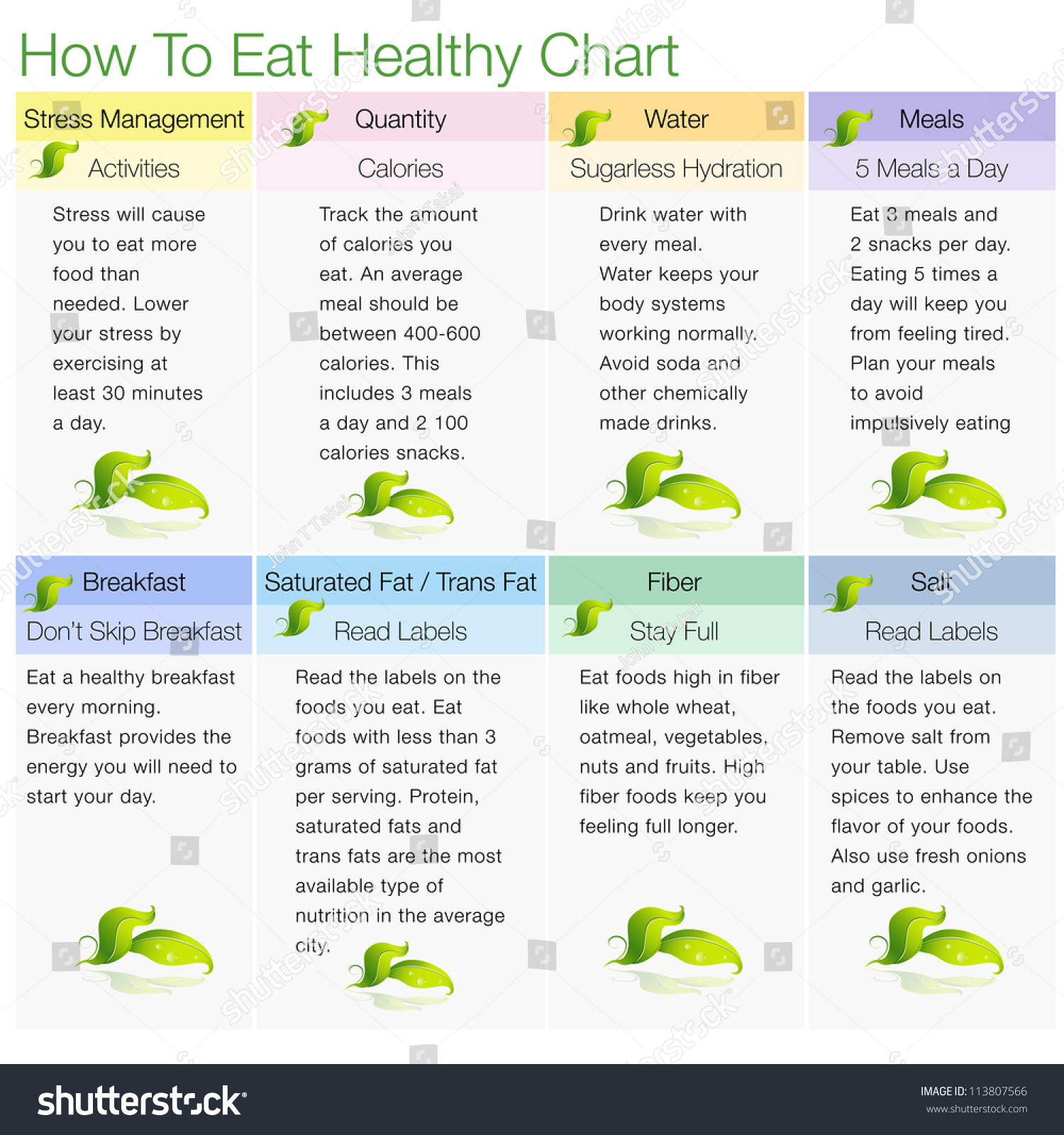 An Image Of A How To Eat Healthy Chart Image How Eat Healthy Chart Stock  Illustration