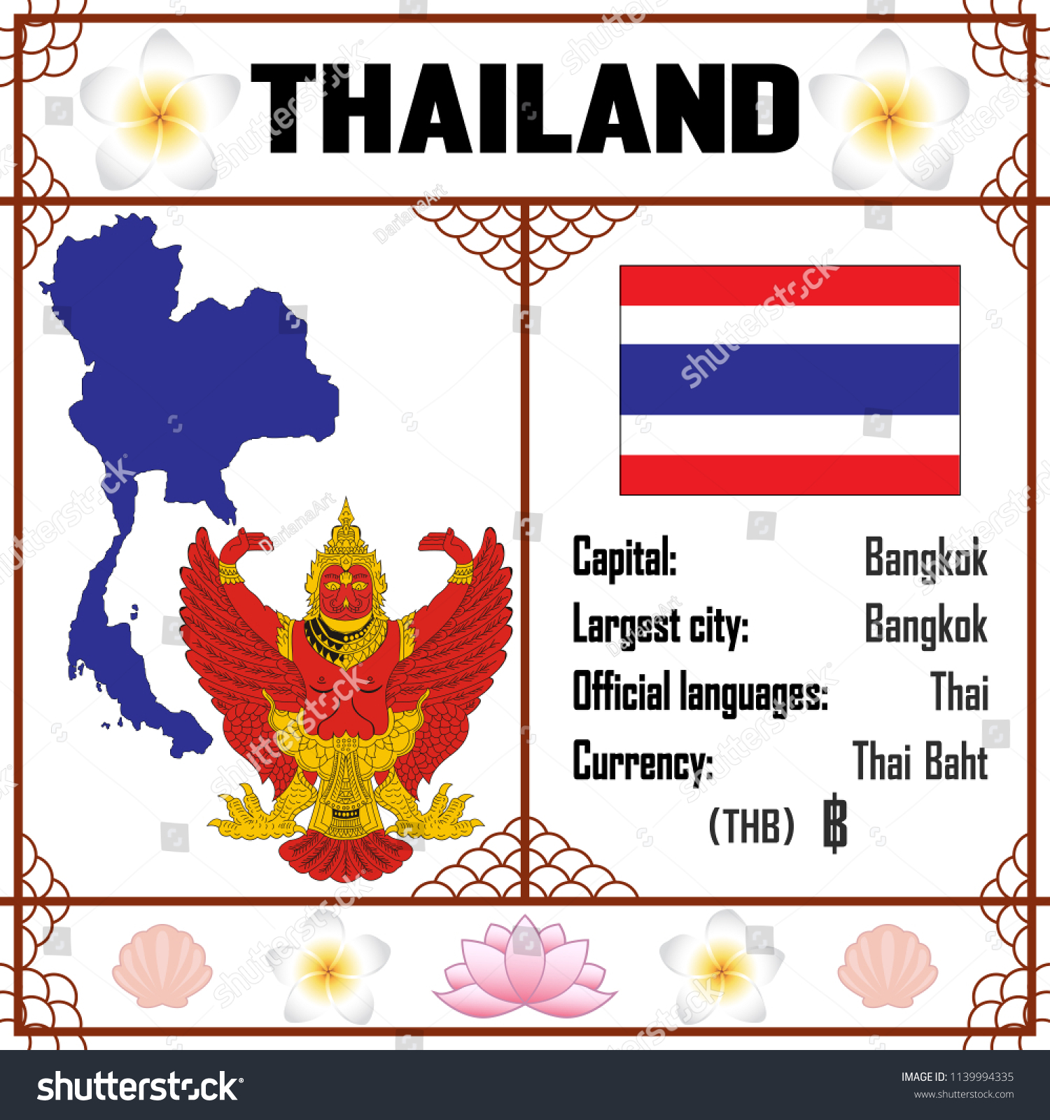 Thailand Set Map Signs Symbols Stock Vector Royalty Free