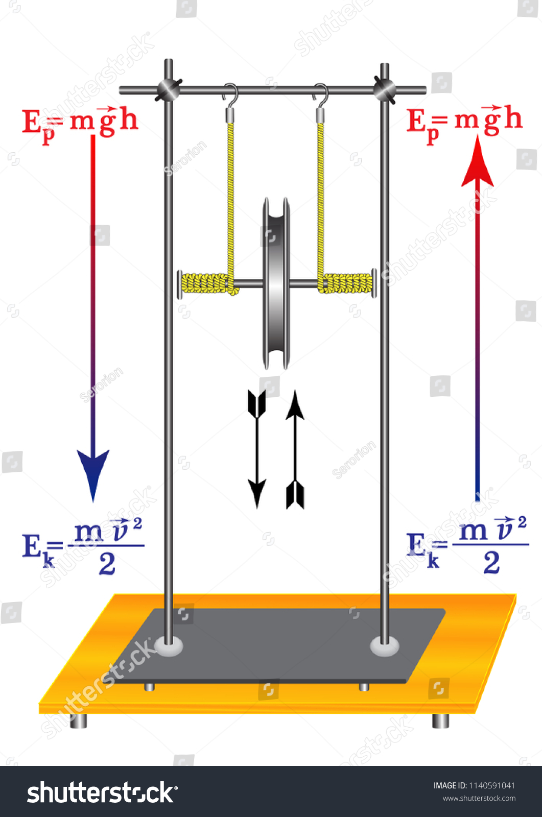 Mechanical Energy Diagram