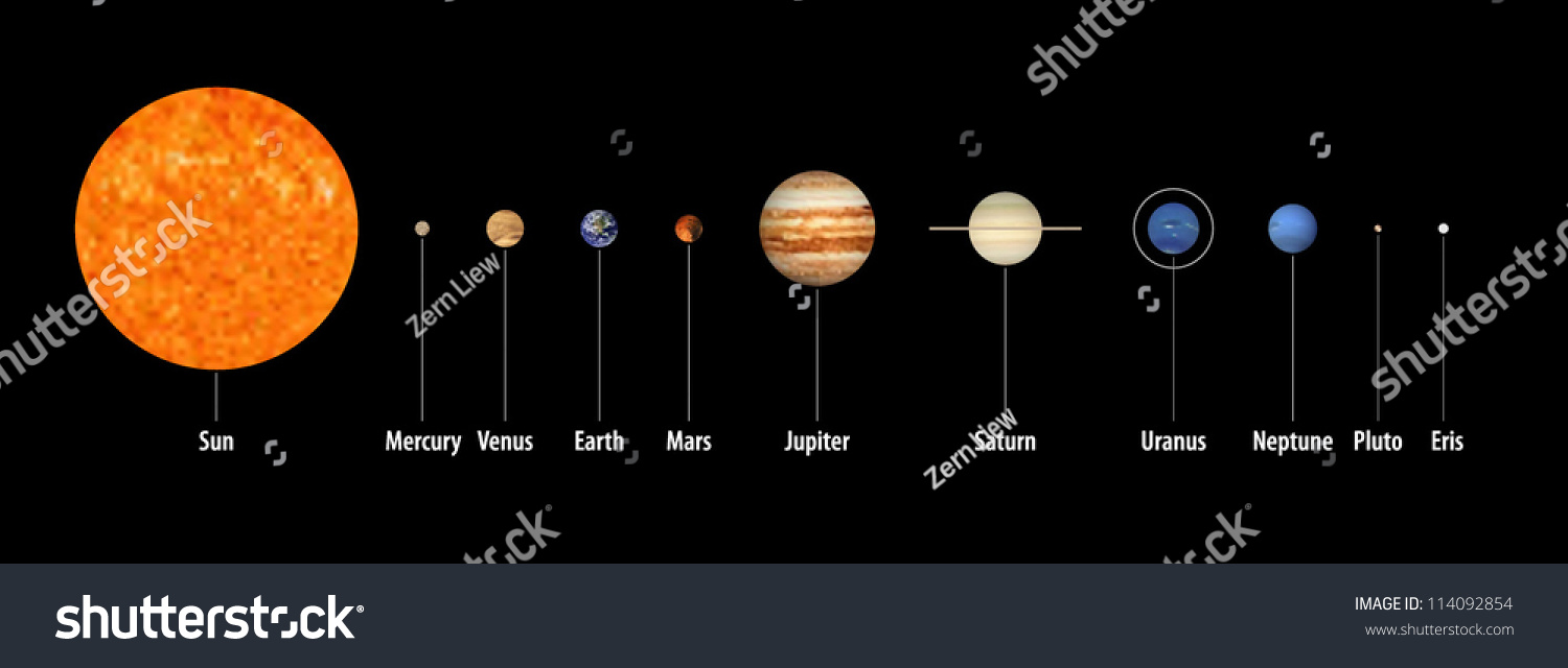 our solar system planets in order with no pluto - photo #16