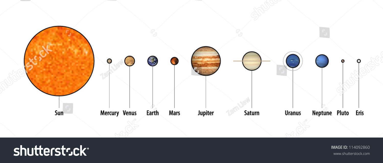 Solar System Sun Planets Including Dwarf Stock Vector ...