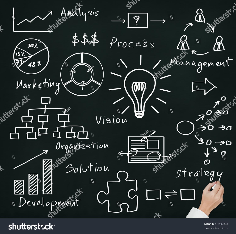 Business hand writing idea concept stock photo
