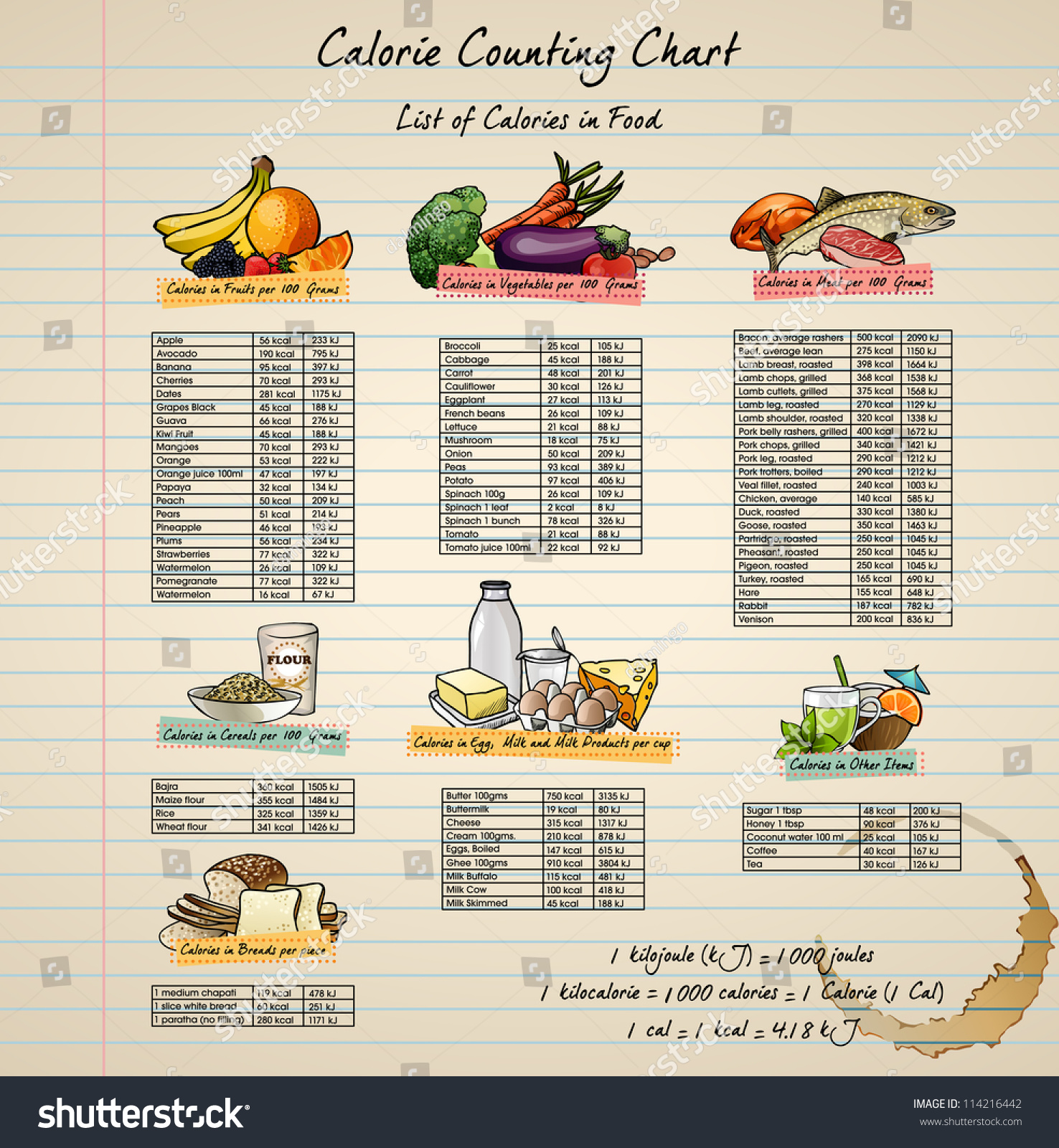 a z calorie chart Free printable calorie counter chart to help you easily keep up with the food you eat.