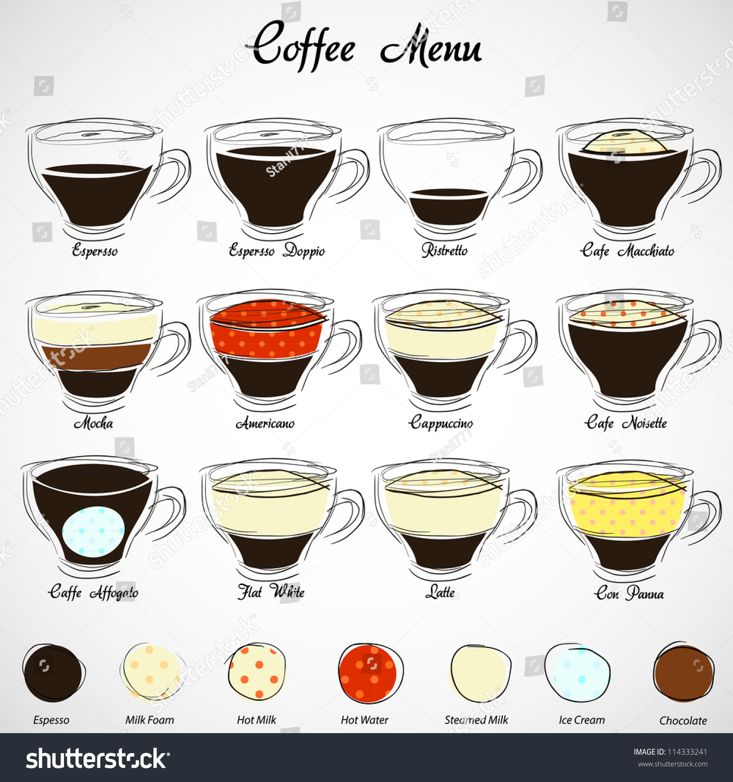 how to make different types of coffee pdf