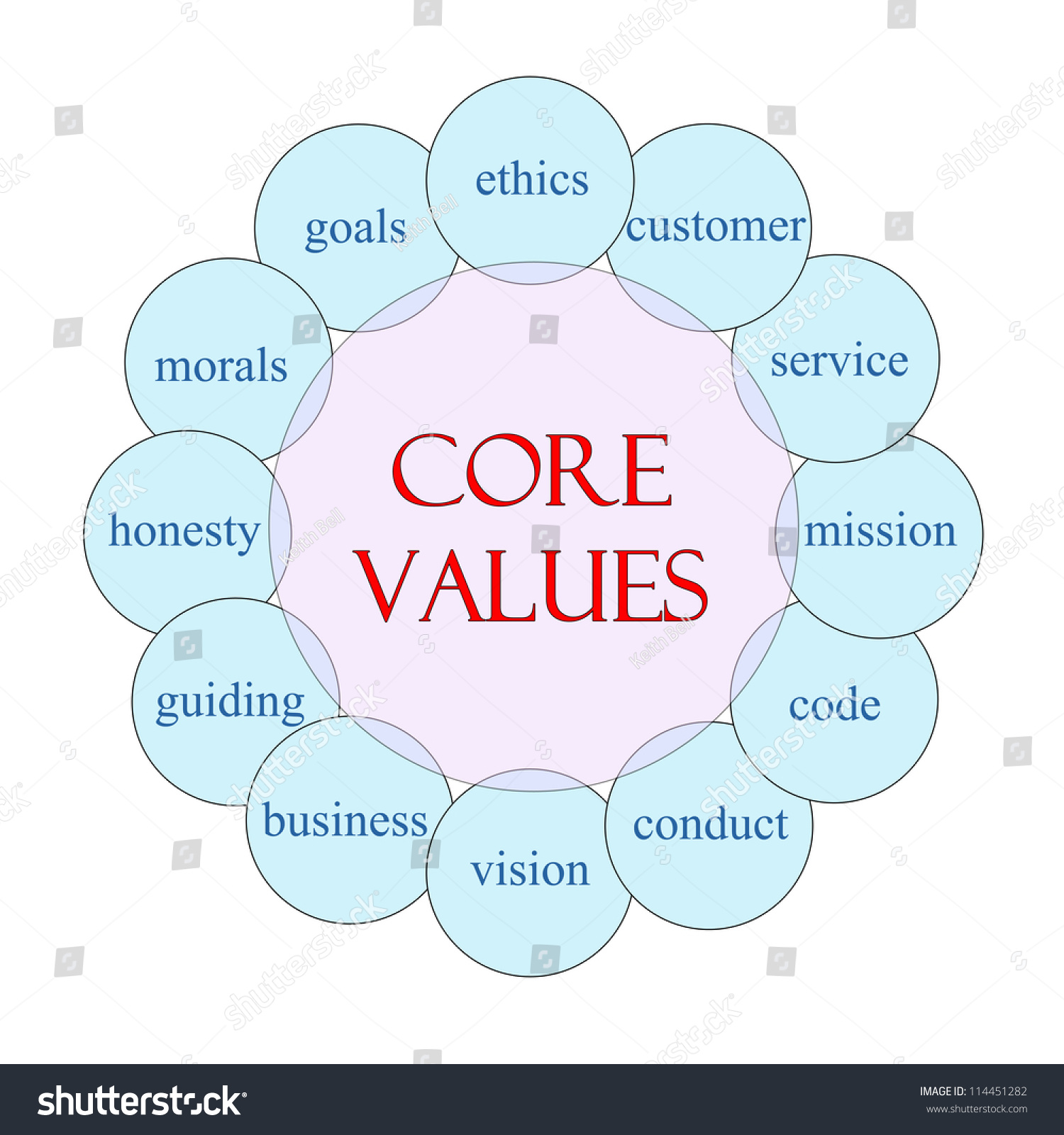 virtues values and moral concepts Eth 316 week 1 discussion question 3 for more classes visit wwweth316nerdcom what are examples of virtues, values, and moral concepts how do each of these relate.