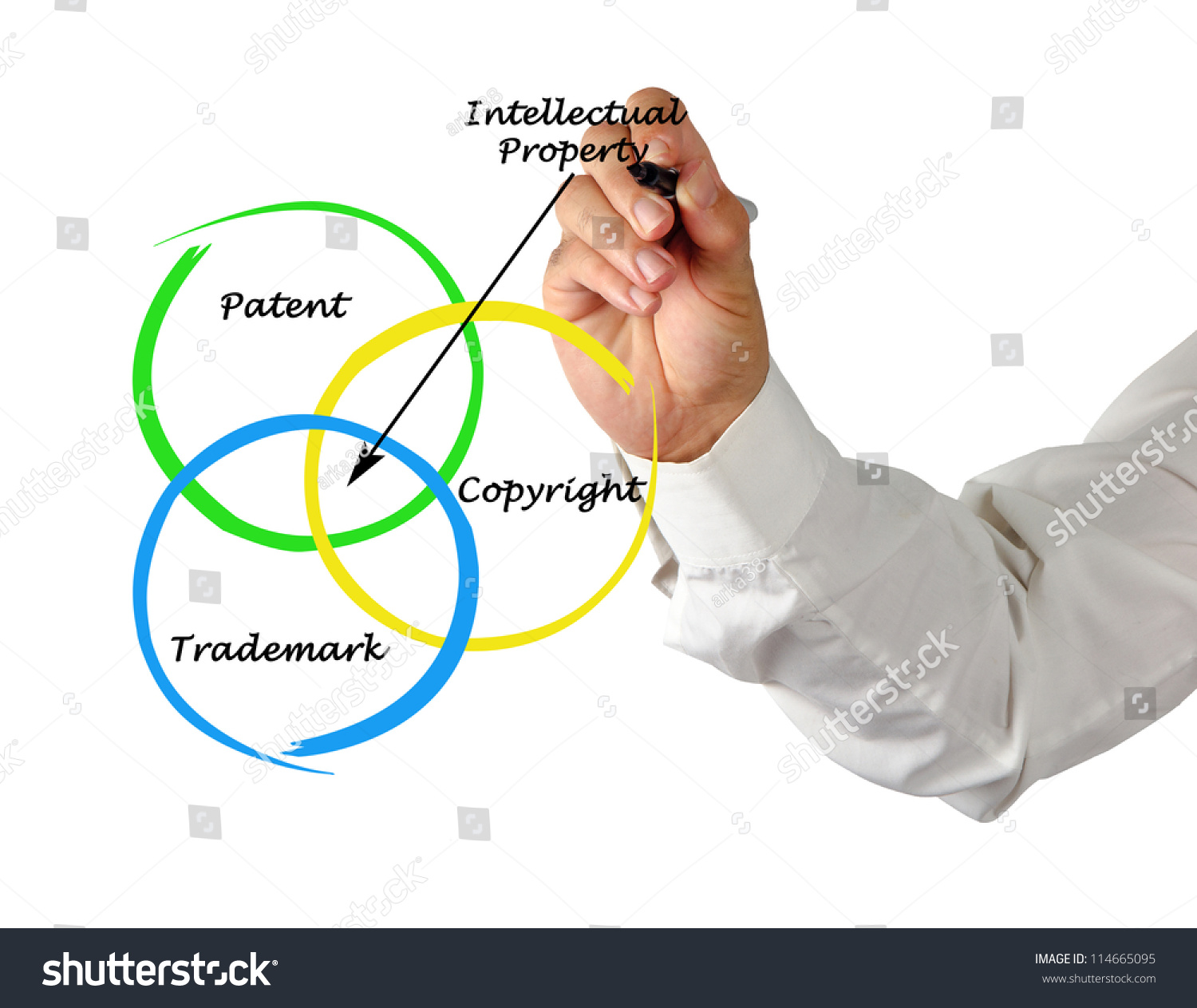 Intellectual Property Protection: Protection Intellectual Property Stock Photo 114665095