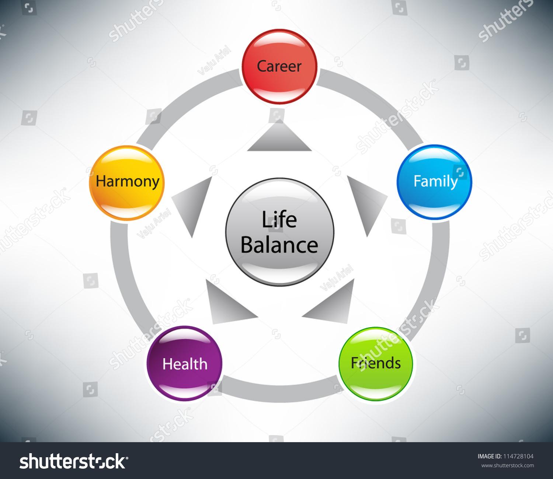 strategic life balance diagram family career stock vector strategic life balance diagram family career health harmony friends slide
