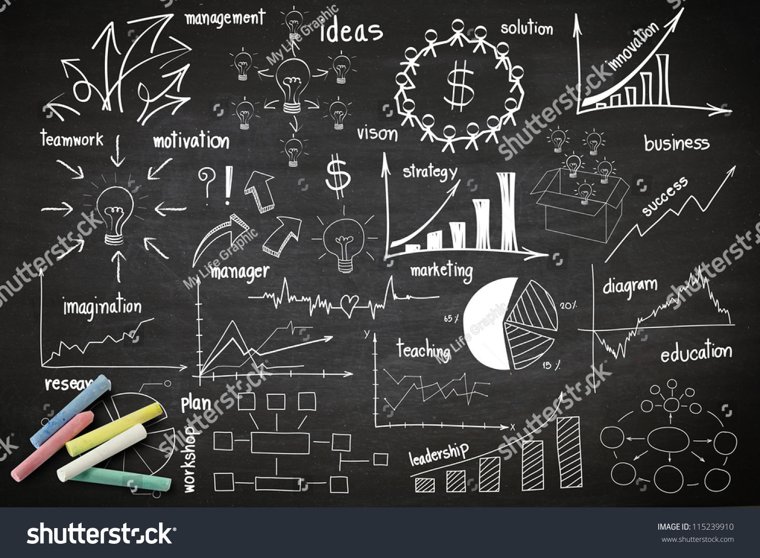 Writing business idea concept on blackboard stock photo