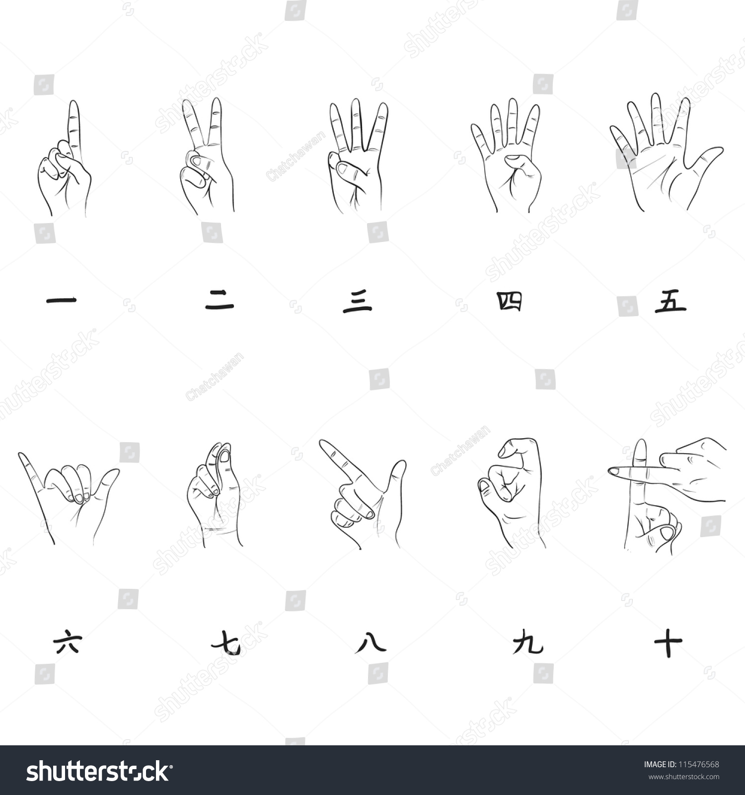 Hand Vector Chinese Counting Numbers Stock Vector 115476568 ...