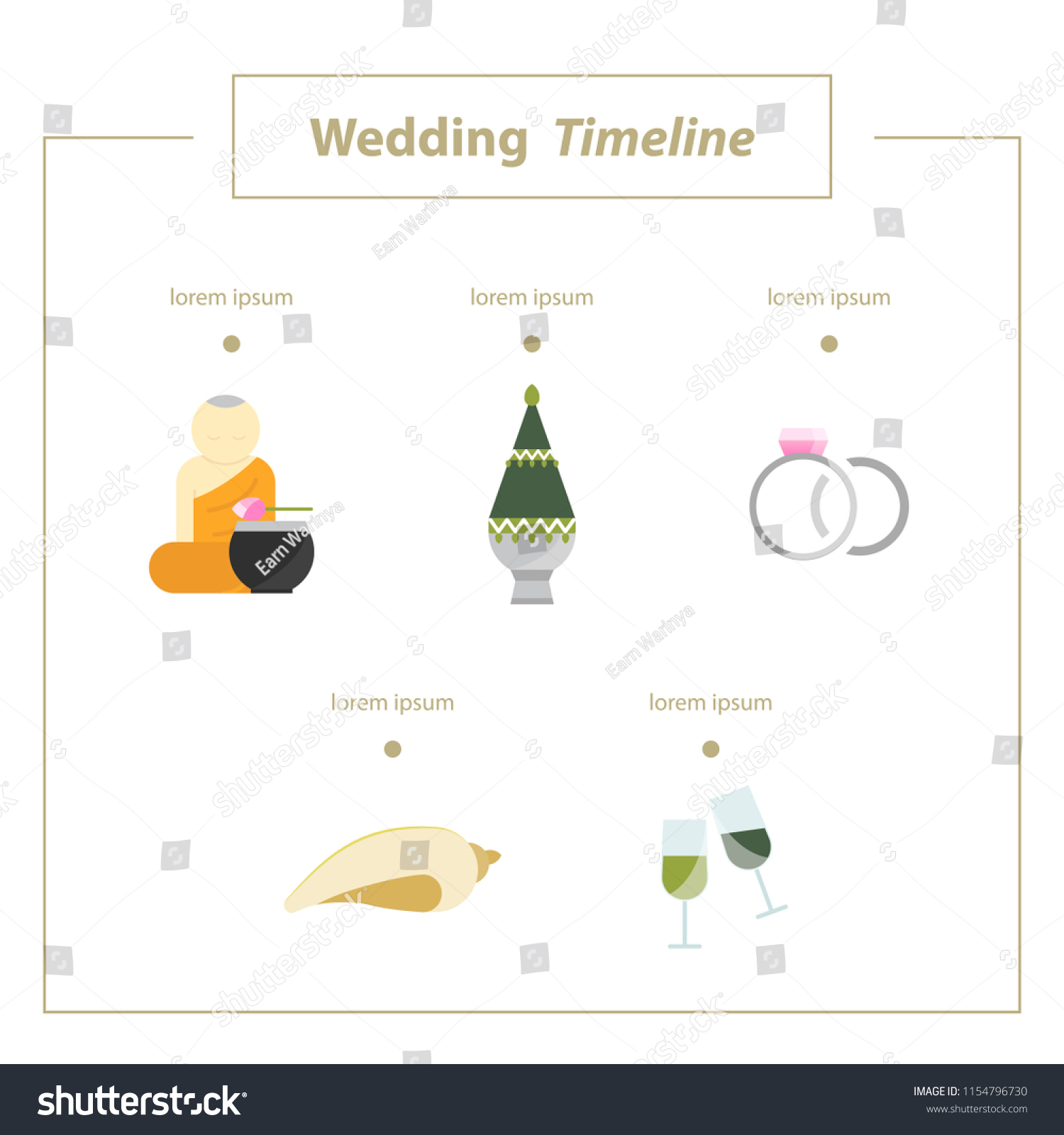 Wedding Timeline Icons Set Stock Vector Royalty Free 1154796730