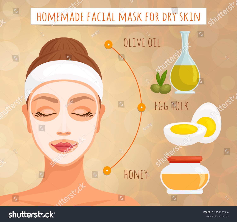 Facial mask recipees